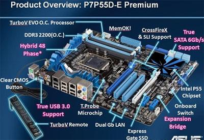 ASUS_P7P55D-E_Premium