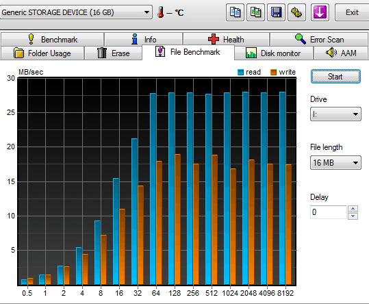 Transcend 16 GB 600x