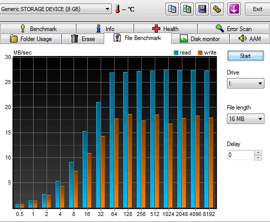 Transcend 8 GB 600x