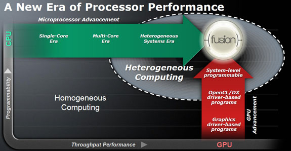 AMD_Fusion_sNov09_03