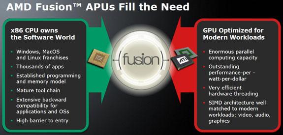 AMD_Fusion_sNov09_04
