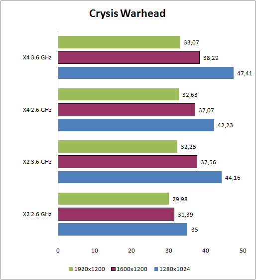 crysis_warhead