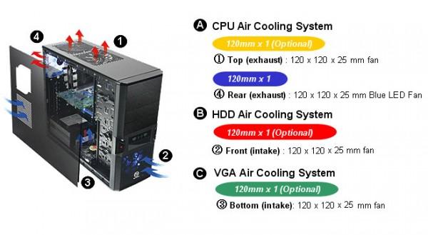 v3_vl8000_airflow