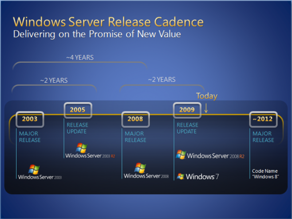 win8-roadmap