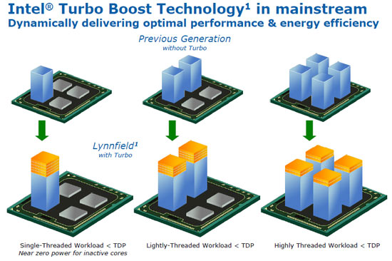 turbo_boost