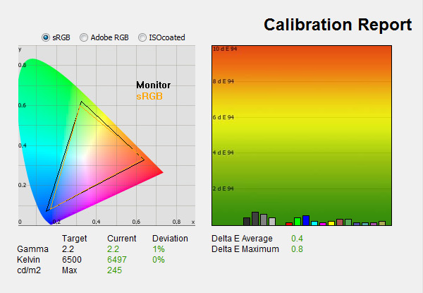 i2267fwh-calibrated