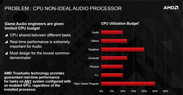 amd_truaudio_1