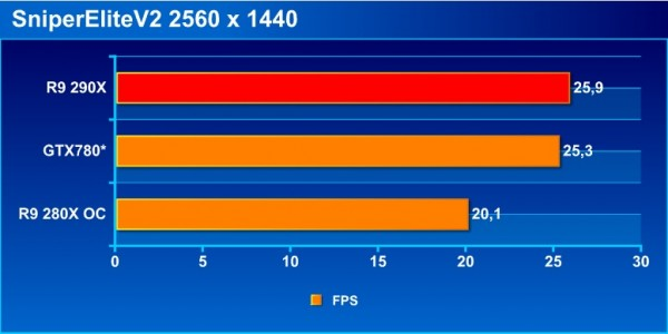 sniperV2_bench_1440p