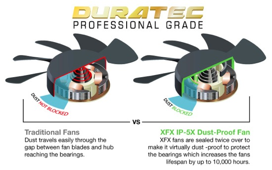 xfx_new_duratec_fan