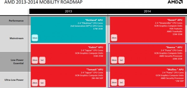 amd_mobility_2014