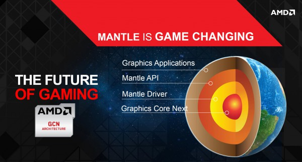 amd_mantle_api_main