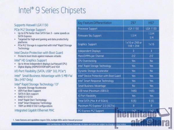 intel_chipsets_z97_h97