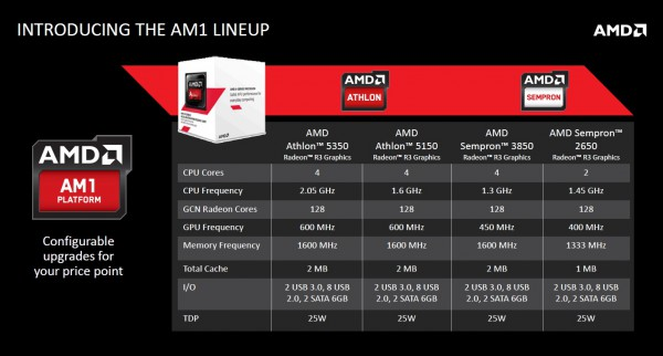 amd_am1_cpu_specs