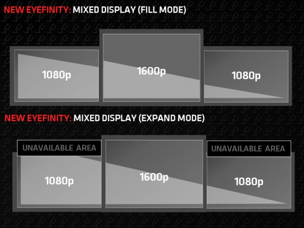 amd_eyefinity_new_fill_expand