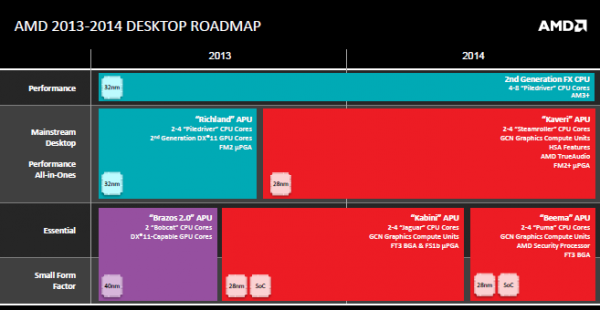 amd_roadmap_1
