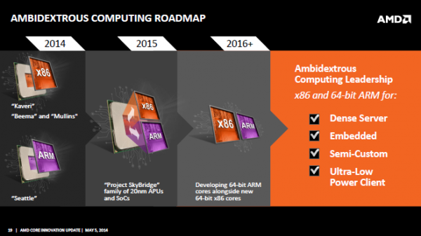 amd_roadmap_2