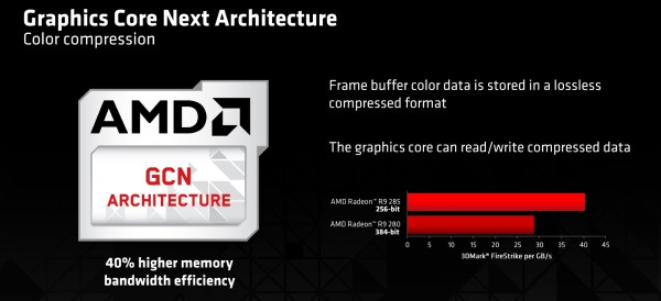 amd_tonga_color_compress