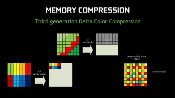 memory-compression-slide