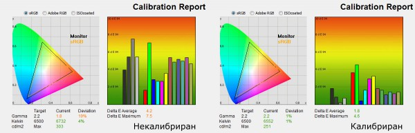 philips-288p6ljeb-color-calibration