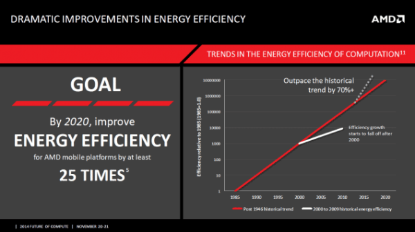 AMD_Energy_Efficiency_25