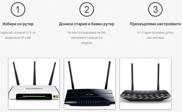 tp-link-routers