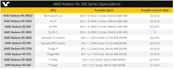 amd_rumor_gpu_2015_1