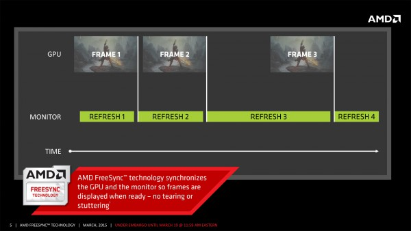 amd-freesync-pipeline