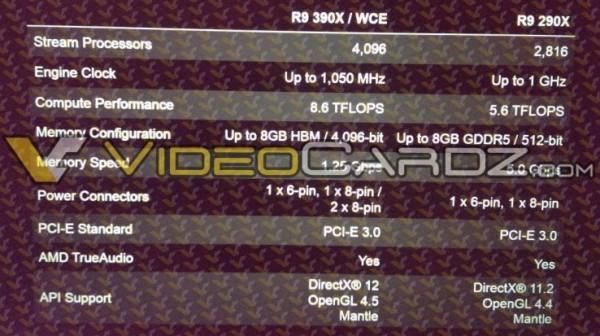 amd_radeon_r9_390x_videocardz_1