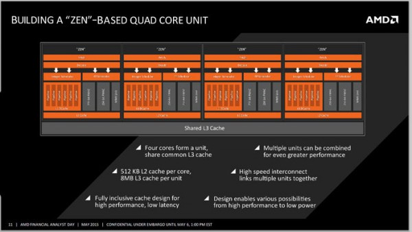 amd_zen_core_architecture_2