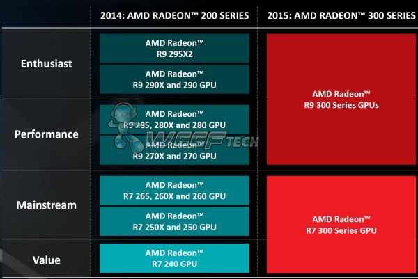 amd_vga_2015_roadmap