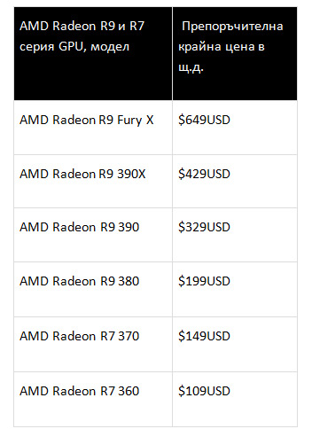 amd-300-series-prices