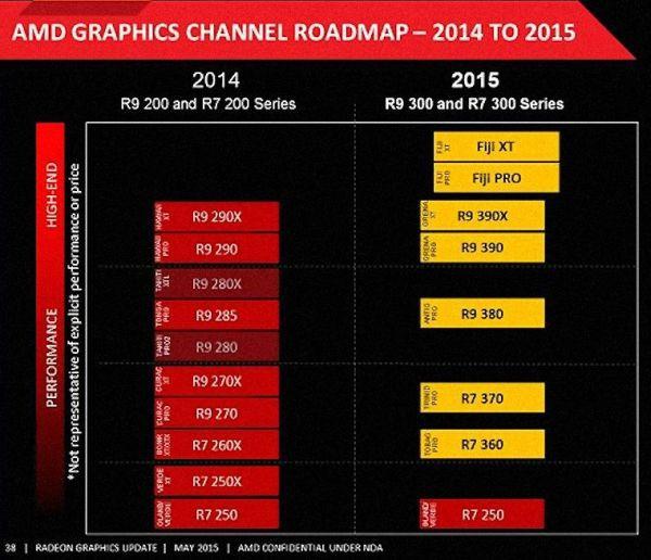 amd_gpu_roadmap_2015_update_draft