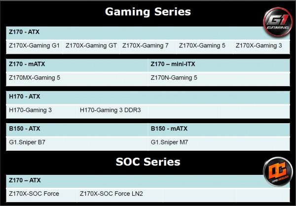 gaming_series