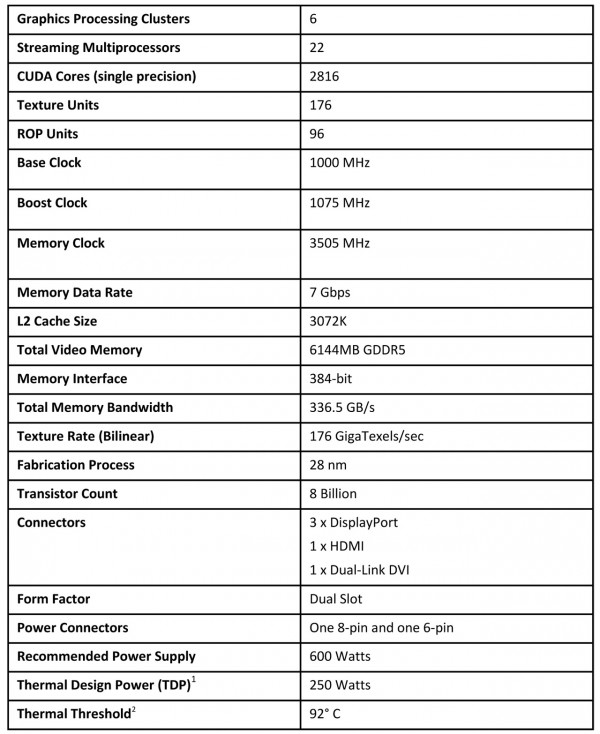 gtx-980-ti-specifications
