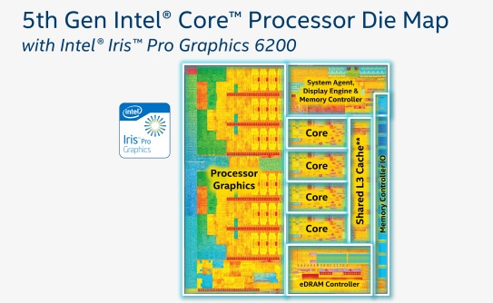 intel_broadwell_desktop_chart_2