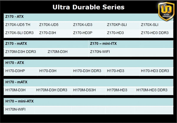 ultra_durable_series