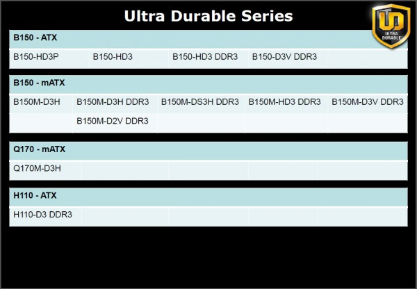 ultra_durable_series_2