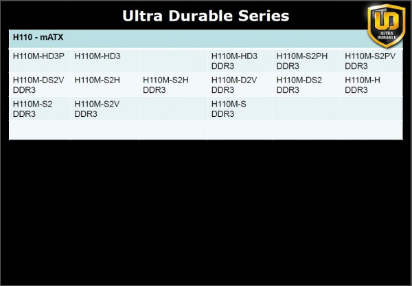 ultra_durable_series_3