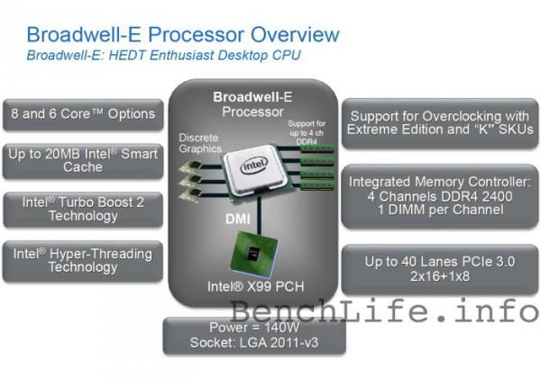 intel_broadwell_e_diag_draft