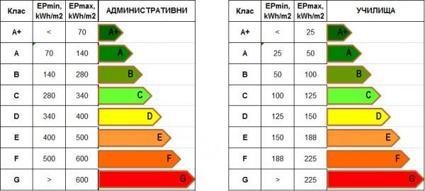 klas-sgradi-2