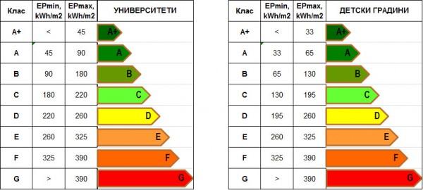 klas-sgradi-3