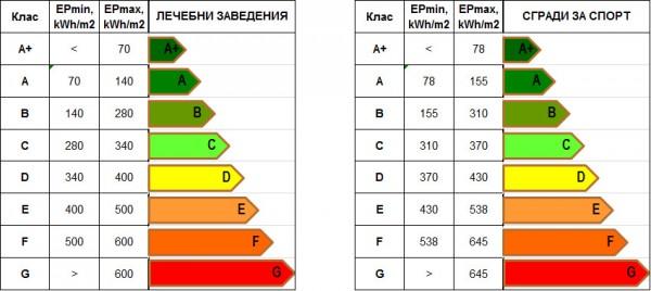 klas-sgradi-4