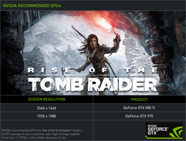 nvidia_rise_of_the_tomb_raider_gpus