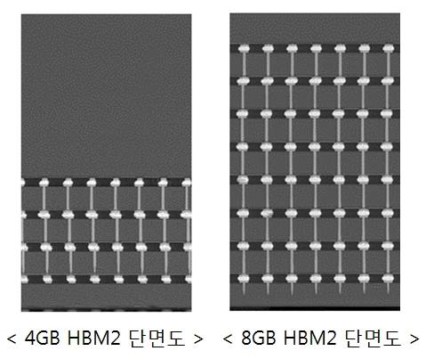 samsung_Cross_Sectional_Image_of_HBM2_DRAM