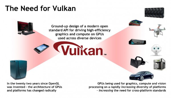 amd_vulkan_news