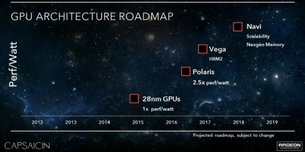 amd_vga_roadmap_2016_2019