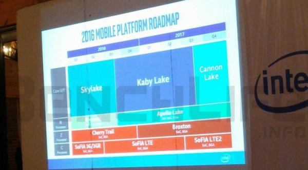 intel_mobile_roadmap_2016_2108
