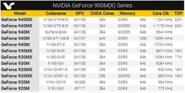 nvidia_geforce_MX_specs