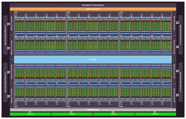 nvidia_gp100_graph