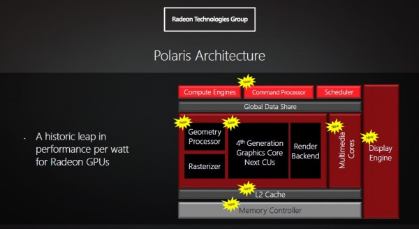 amd_polaris_announce_2